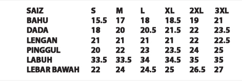 Tshirt Budget (HS) measurements