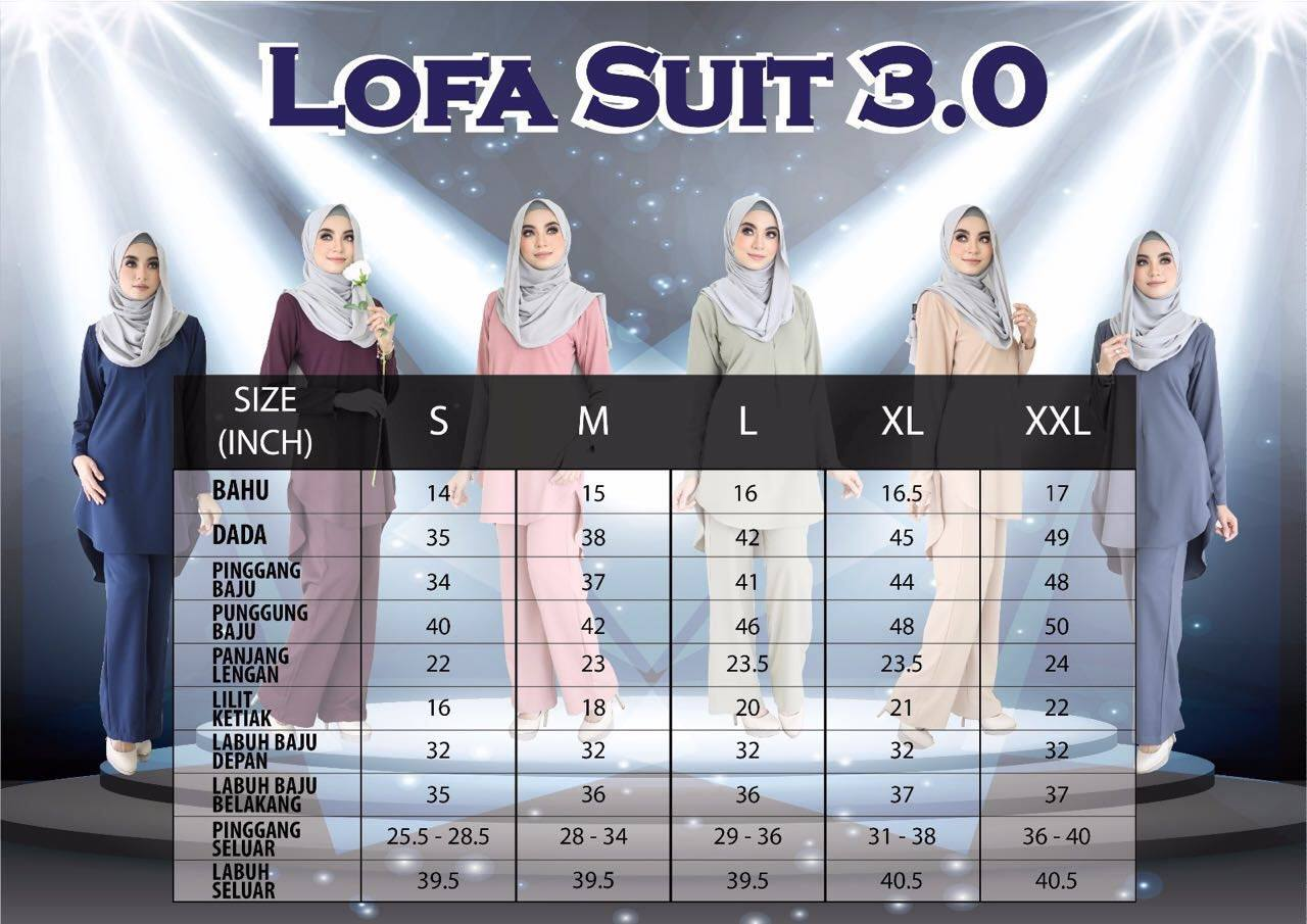 lofa-ukuran