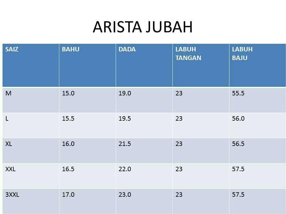 JUBAH ARISTA UKURAN